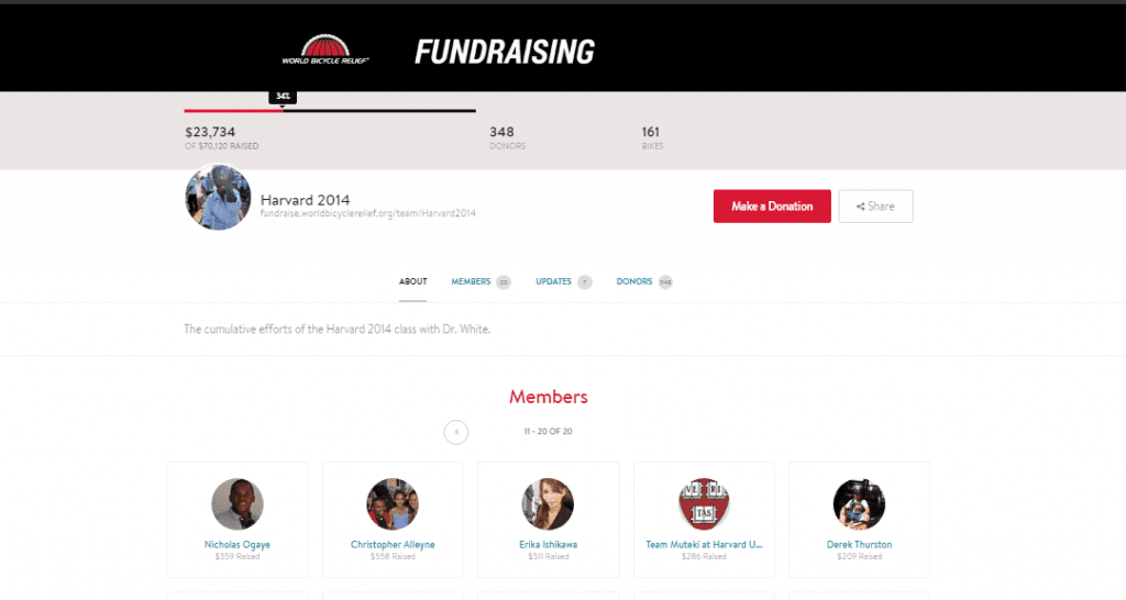 Use CauseVox for class fundraising projects.