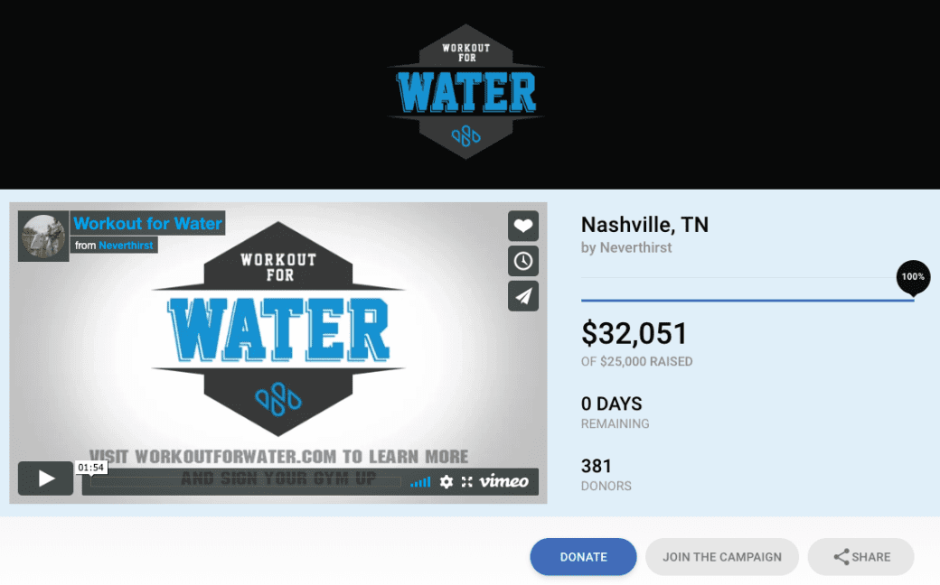 neverthirst-fundraising-website