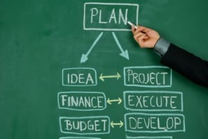 How To Rewrite Your 2020-2021 Fundraising Plan In The Wake Of Covid