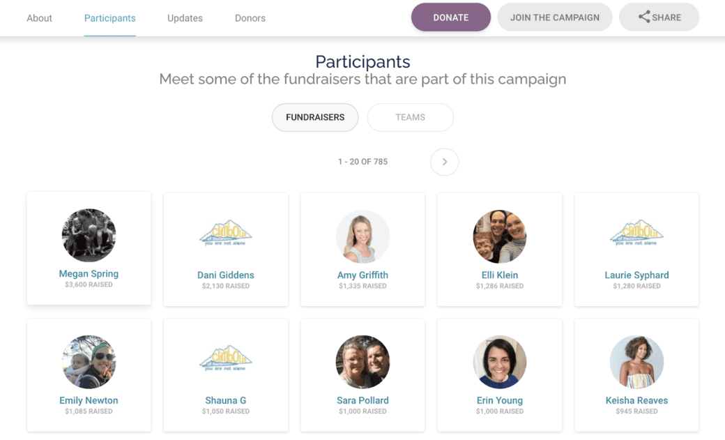 fundraising-event-ideas-for-nonprofits-peer-to-peer