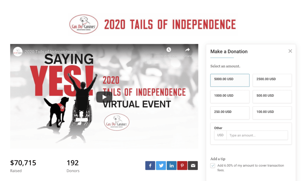 tails of independence