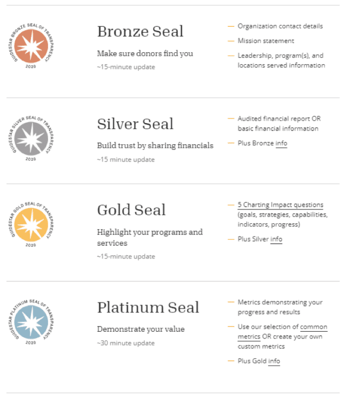 update-guidestar-profile-Seals-of-Transparency